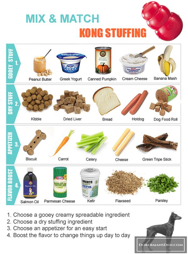 kong stuffing mix and match food ideas